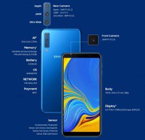كشفت سامسونج عن هاتفها Galaxy A7 بثلاث كاميرات خلفية